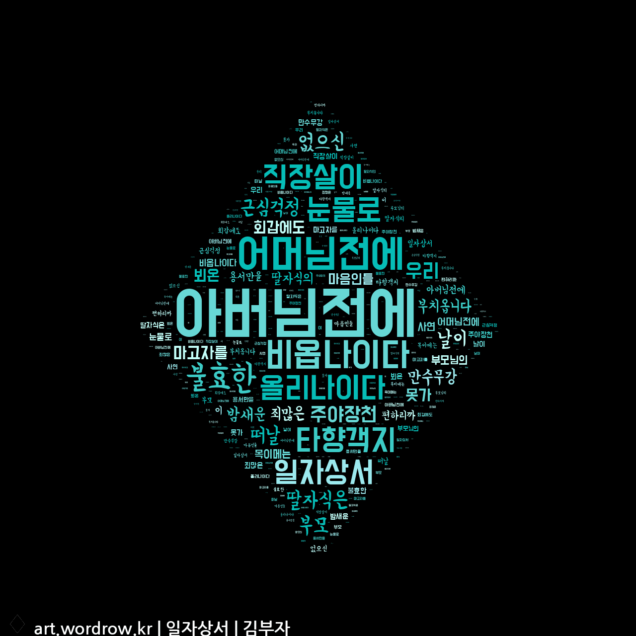 워드 클라우드: 일자상서 [김부자]-41